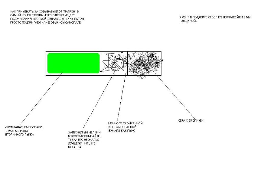 Справа показана схема патрона